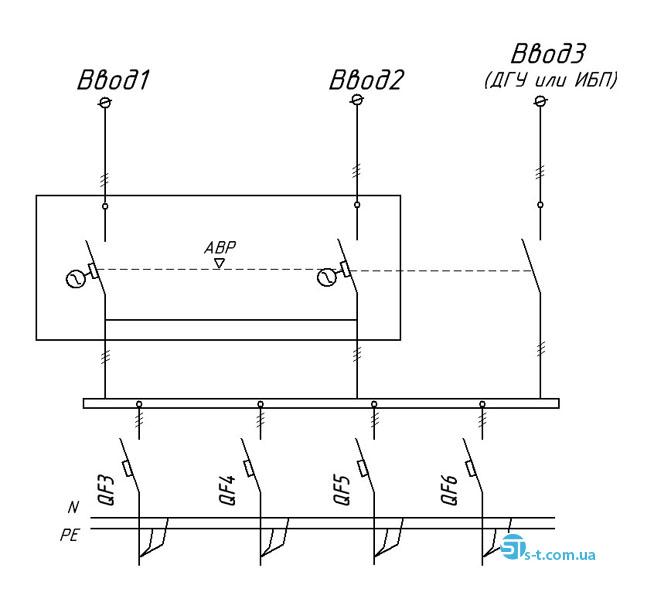 Схема АВР с двумя вводами
